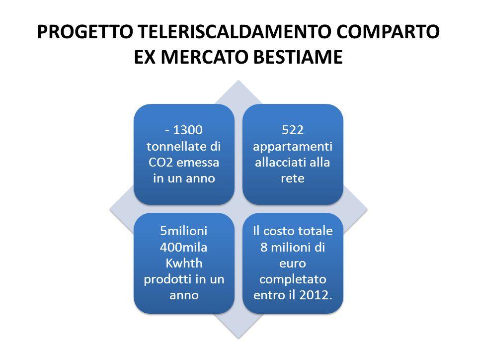 PROGETTO TELERISCALDAMENTO COMPARTO EX MERCATO BESTIAME - 1300 tonnellate di CO2 emessa in un anno 522 appartamenti allacciati alla rete 5milioni 400mila Kwhth prodotti in un anno Il costo totale 8 milioni di euro completato entro il 2012.