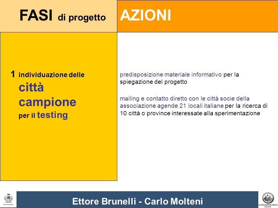 Ettore Brunelli - Carlo Molteni FASI di progetto AZIONI 1 individuazione delle città campione per il testing predisposizione materiale informativo per