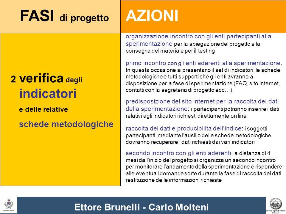 Ettore Brunelli - Carlo Molteni 2 verifica degli indicatori e delle relative schede metodologiche organizzazione incontro con gli enti partecipanti al