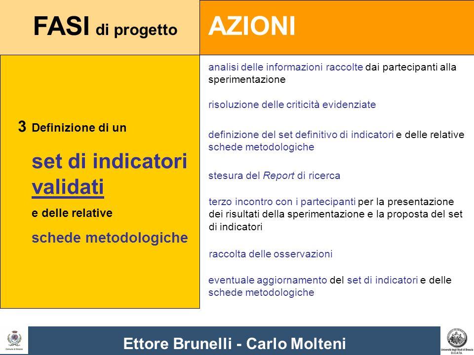 Ettore Brunelli - Carlo Molteni 3 Definizione di un set di indicatori validati e delle relative schede metodologiche analisi delle informazioni raccol