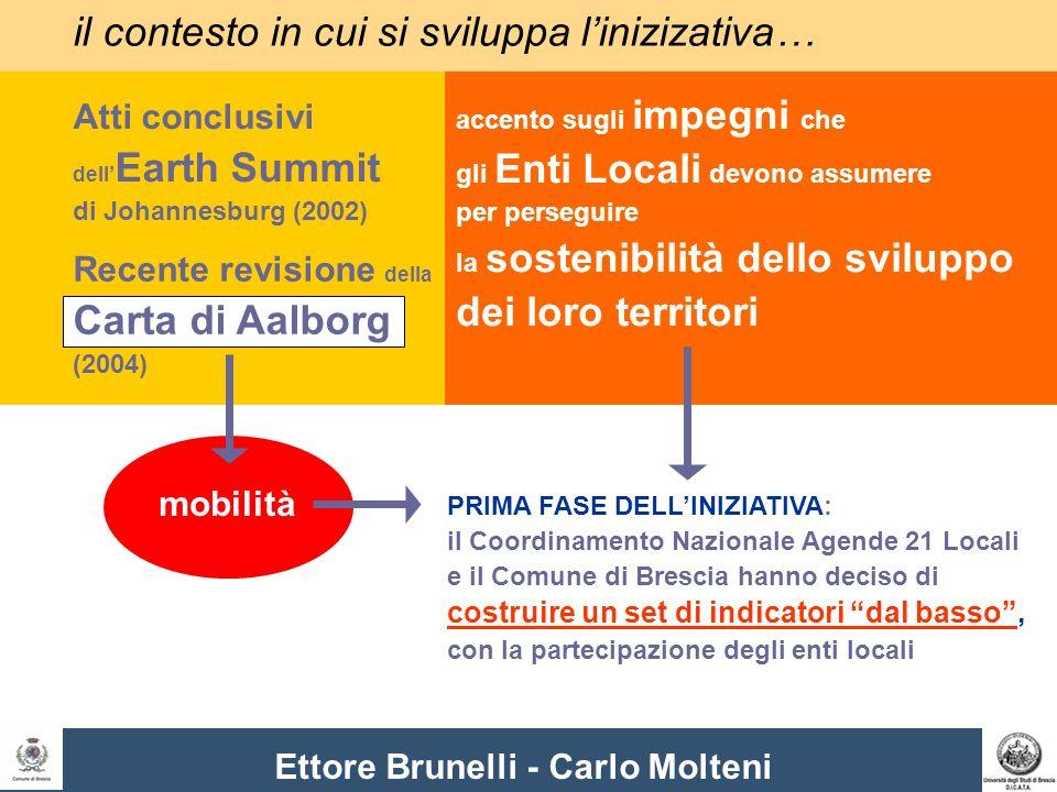 PRIMA FASE DELLINIZIATIVA: il Coordinamento Nazionale Agende 21 Locali e il Comune di Brescia hanno deciso di costruire un set di indicatori dal basso