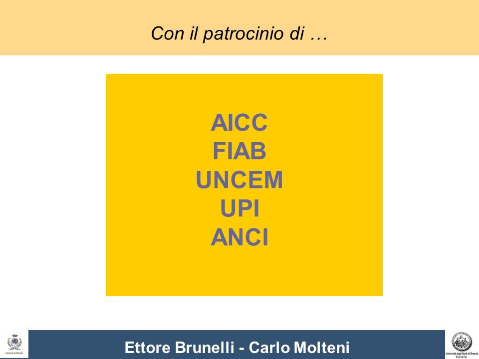 Ettore Brunelli - Carlo Molteni Con il patrocinio di … AICC FIAB UNCEM UPI ANCI