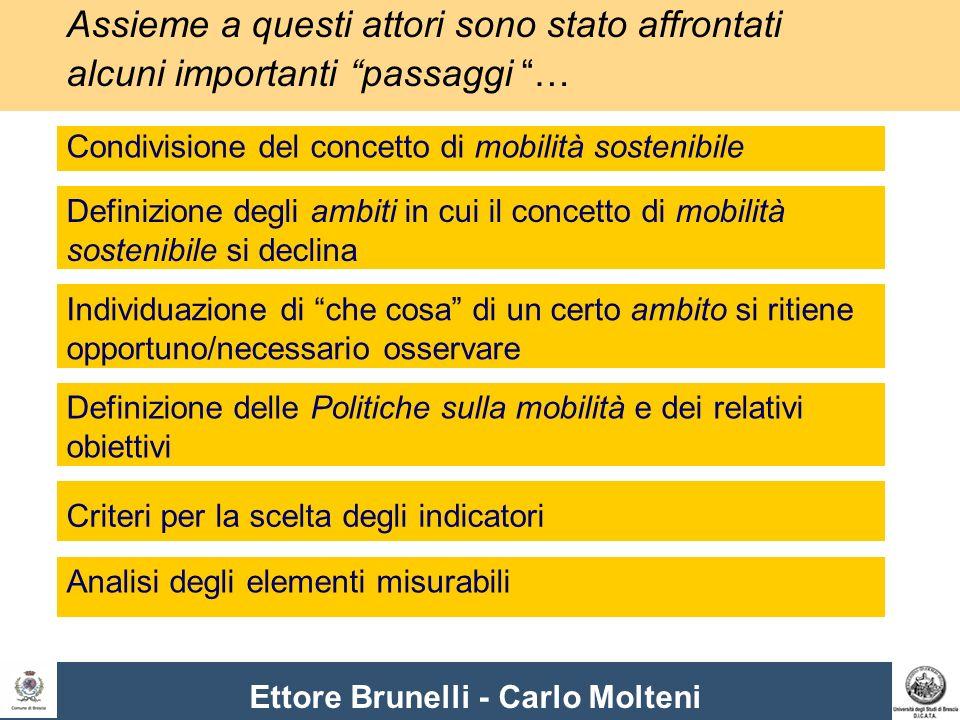 Ettore Brunelli - Carlo Molteni Assieme a questi attori sono stato affrontati alcuni importanti passaggi … Condivisione del concetto di mobilità soste