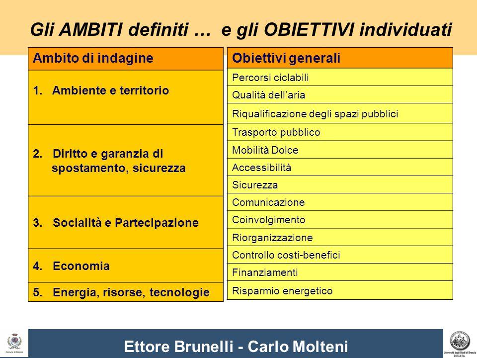 Ettore Brunelli - Carlo Molteni Gli AMBITI definiti … Ambito di indagine 1. Ambiente e territorio 2. Diritto e garanzia di spostamento, sicurezza 3. S