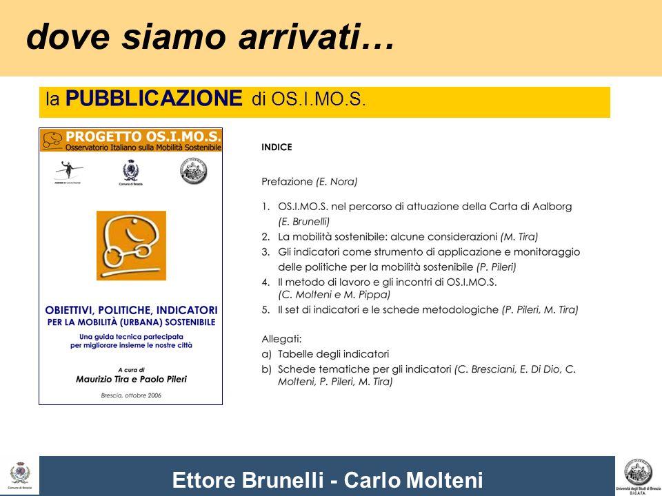 Ettore Brunelli - Carlo Molteni la PUBBLICAZIONE di OS.I.MO.S. dove siamo arrivati…