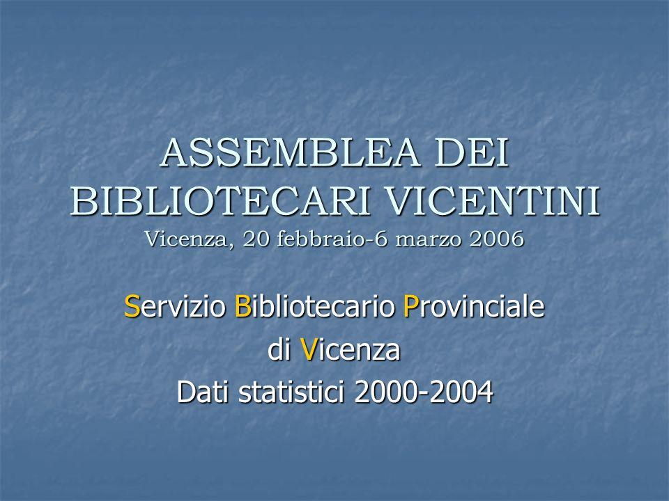 ASSEMBLEA DEI BIBLIOTECARI VICENTINI Vicenza, 20 febbraio-6 marzo 2006 Servizio Bibliotecario Provinciale di Vicenza Dati statistici 2000-2004