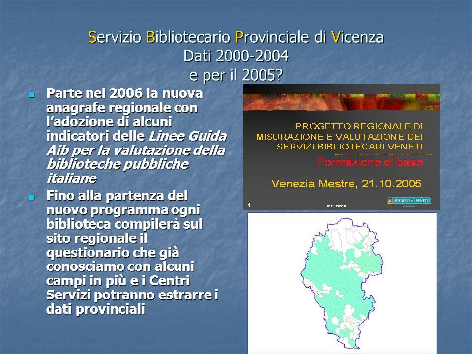 Servizio Bibliotecario Provinciale di Vicenza Dati 2000-2004 e per il 2005? Parte nel 2006 la nuova anagrafe regionale con ladozione di alcuni indicat