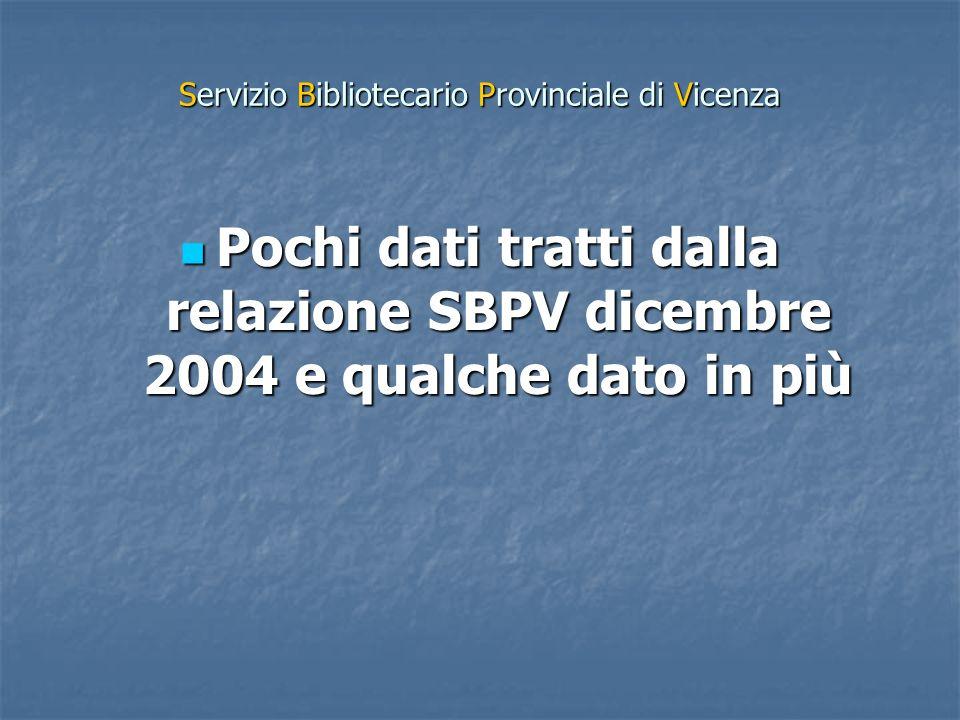 Servizio Bibliotecario Provinciale di Vicenza Pochi dati tratti dalla relazione SBPV dicembre 2004 e qualche dato in più Pochi dati tratti dalla relaz