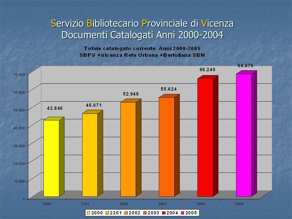 Servizio Bibliotecario Provinciale di Vicenza Dotazione libraria anni 2000-2004