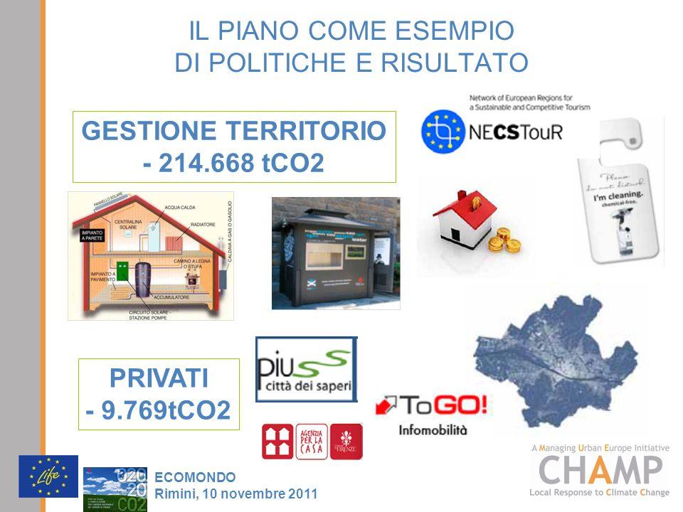 IL PIANO COME ESEMPIO DI POLITICHE E RISULTATO GESTIONE TERRITORIO - 214.668 tCO2 ECOMONDO Rimini, 10 novembre 2011 PRIVATI - 9.769tCO2