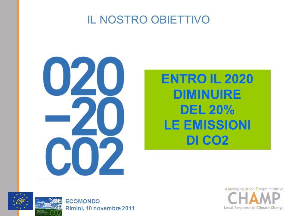 IL NOSTRO OBIETTIVO ECOMONDO Rimini, 10 novembre 2011 ENTRO IL 2020 DIMINUIRE DEL 20% LE EMISSIONI DI CO2