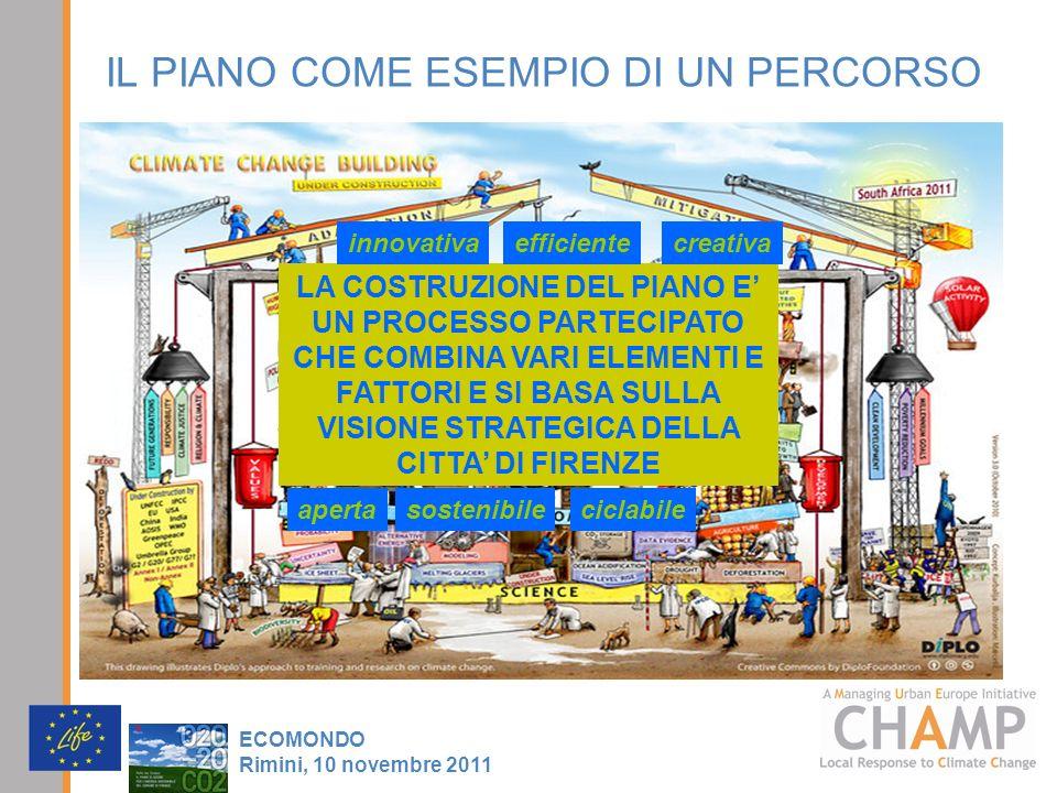 IL PIANO COME ESEMPIO DI UN PERCORSO ECOMONDO Rimini, 10 novembre 2011 LA COSTRUZIONE DEL PIANO E UN PROCESSO PARTECIPATO CHE COMBINA VARI ELEMENTI E