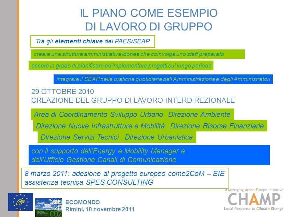 IL PIANO COME ESEMPIO DI LAVORO DI GRUPPO ECOMONDO Rimini, 10 novembre 2011 29 OTTOBRE 2010 CREAZIONE DEL GRUPPO DI LAVORO INTERDIREZIONALE Tra gli el