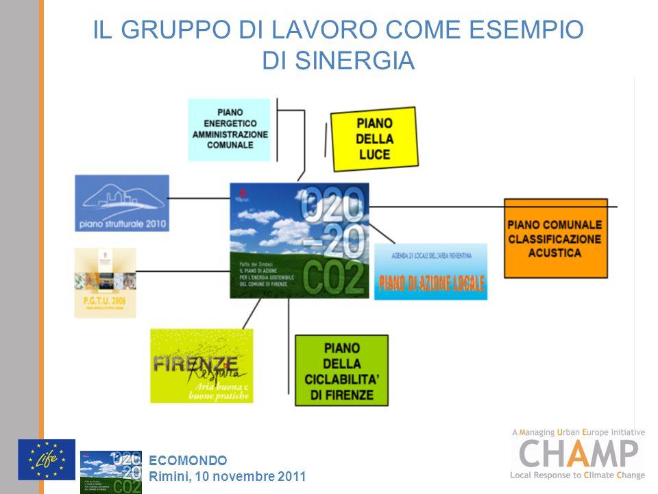 IL GRUPPO DI LAVORO COME ESEMPIO DI SINERGIA ECOMONDO Rimini, 10 novembre 2011 1.Redazione del Piano Azione Energia Sostenibile (incontri redazionali
