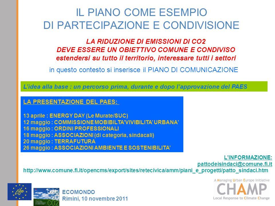 IL PIANO COME ESEMPIO DI PARTECIPAZIONE E CONDIVISIONE ECOMONDO Rimini, 10 novembre 2011 LA RIDUZIONE DI EMISSIONI DI CO2 DEVE ESSERE UN OBIETTIVO COM