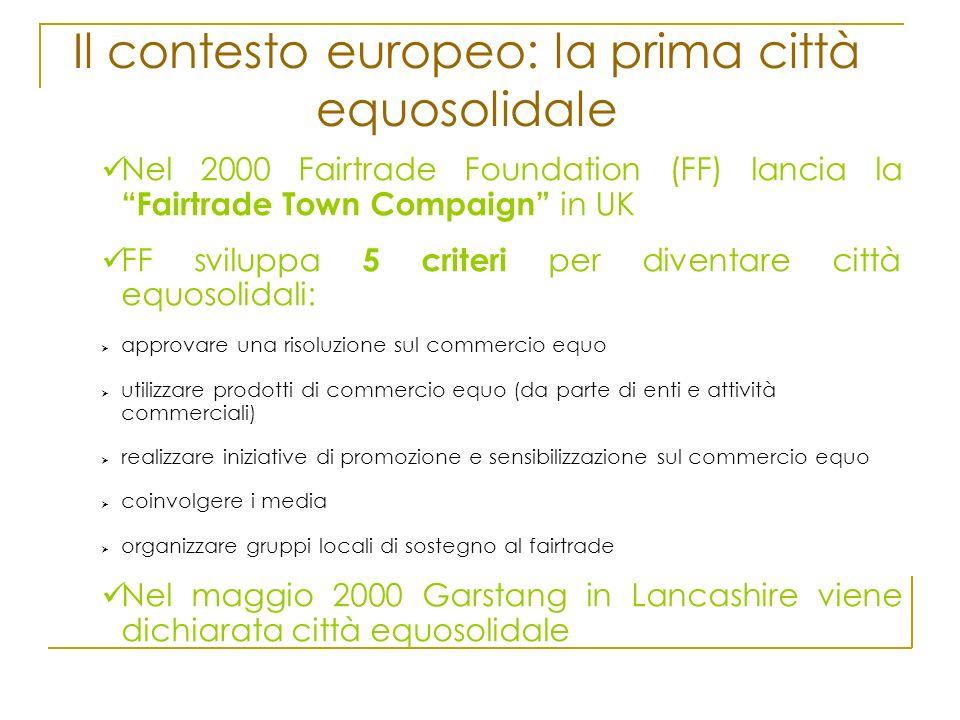 Il contesto europeo: la prima città equosolidale Nel 2000 Fairtrade Foundation (FF) lancia la Fairtrade Town Compaign in UK FF sviluppa 5 criteri per