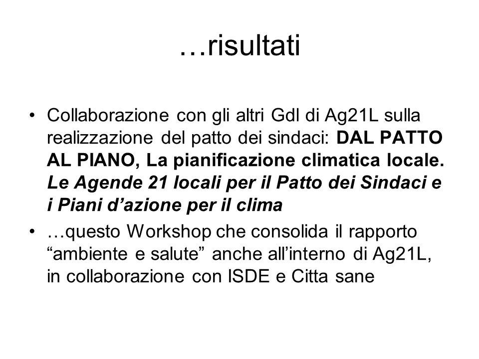…risultati Collaborazione con gli altri Gdl di Ag21L sulla realizzazione del patto dei sindaci: DAL PATTO AL PIANO, La pianificazione climatica locale.