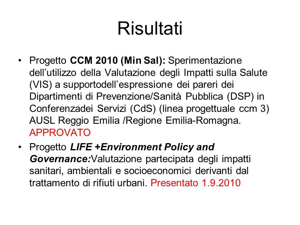 Risultati Progetto CCM 2010 (Min Sal): Sperimentazione dellutilizzo della Valutazione degli Impatti sulla Salute (VIS) a supportodellespressione dei pareri dei Dipartimenti di Prevenzione/Sanità Pubblica (DSP) in Conferenzadei Servizi (CdS) (linea progettuale ccm 3) AUSL Reggio Emilia /Regione Emilia-Romagna.