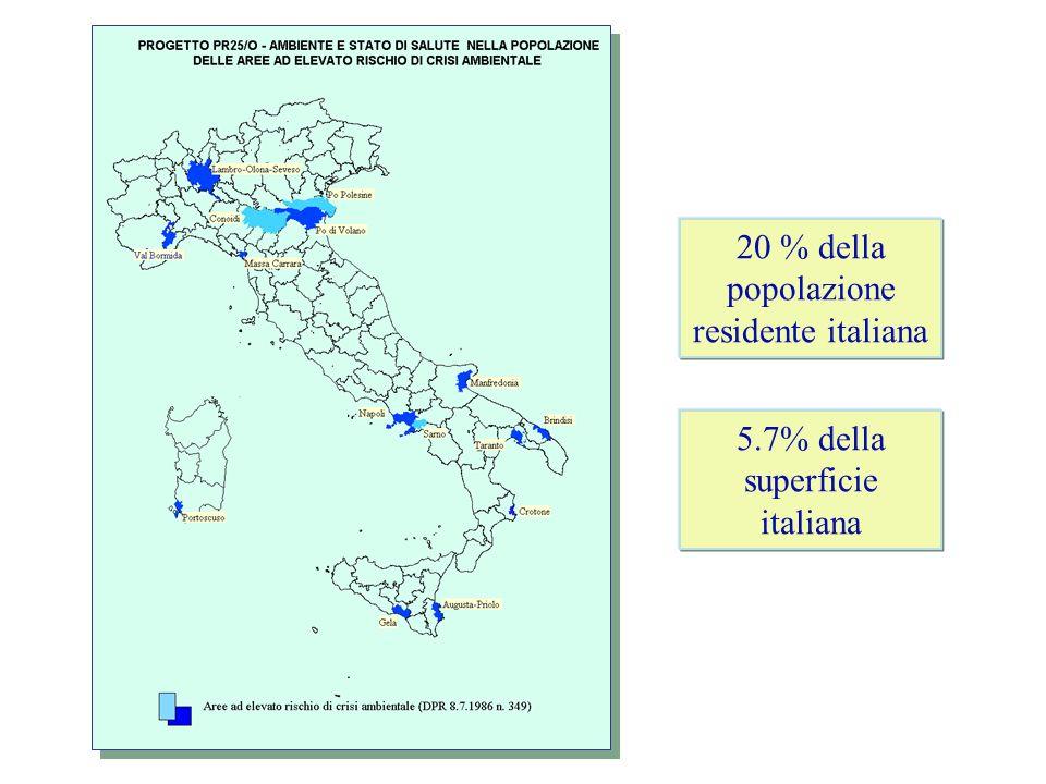 20 % della popolazione residente italiana 5.7% della superficie italiana
