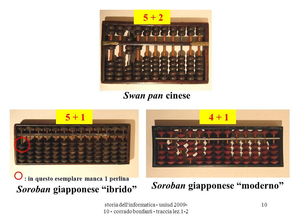 10 Soroban giapponese moderno 4 + 1 5 + 1 : in questo esemplare manca 1 perlina Soroban giapponese ibrido 5 + 2 Swan pan cinese