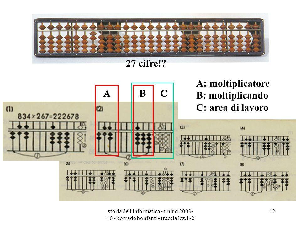 storia dell'informatica - uniud 2009- 10 - corrado bonfanti - traccia lez.1-2 12 ABC A: moltiplicatore B: moltiplicando C: area di lavoro 27 cifre!?
