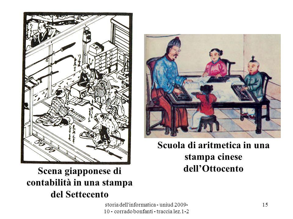 storia dell'informatica - uniud 2009- 10 - corrado bonfanti - traccia lez.1-2 15 Scuola di aritmetica in una stampa cinese dellOttocento Scena giappon