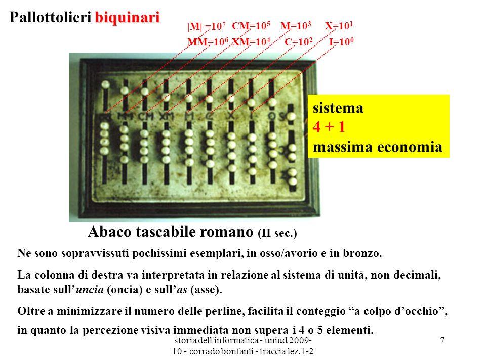 storia dell'informatica - uniud 2009- 10 - corrado bonfanti - traccia lez.1-2 7 biquinari Pallottolieri biquinari Abaco tascabile romano (II sec.) Ne