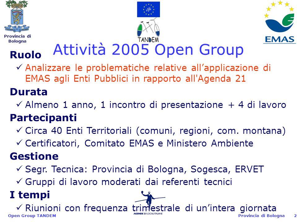 Provincia di Bologna Open Group TANDEM2 Ruolo Analizzare le problematiche relative allapplicazione di EMAS agli Enti Pubblici in rapporto all Agenda 21 Durata Almeno 1 anno, 1 incontro di presentazione + 4 di lavoro Partecipanti Circa 40 Enti Territoriali (comuni, regioni, com.