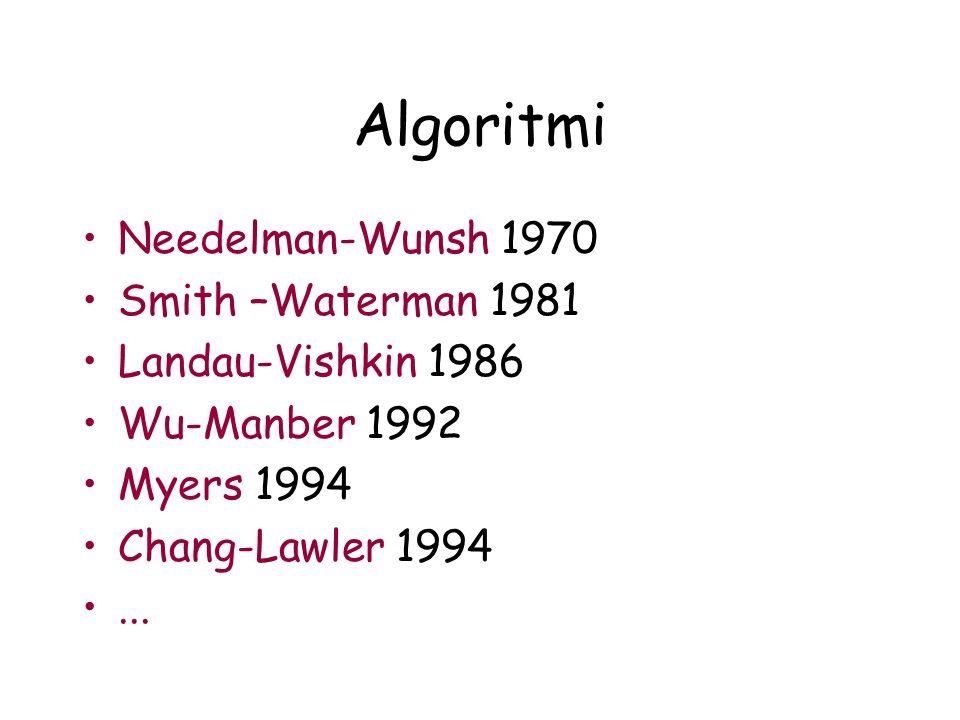 Algoritmi Needelman-Wunsh 1970 Smith –Waterman 1981 Landau-Vishkin 1986 Wu-Manber 1992 Myers 1994 Chang-Lawler 1994...
