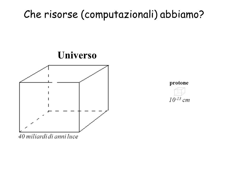 Che risorse (computazionali) abbiamo? 40 miliardi di anni luce 10 -13 cm Universo protone