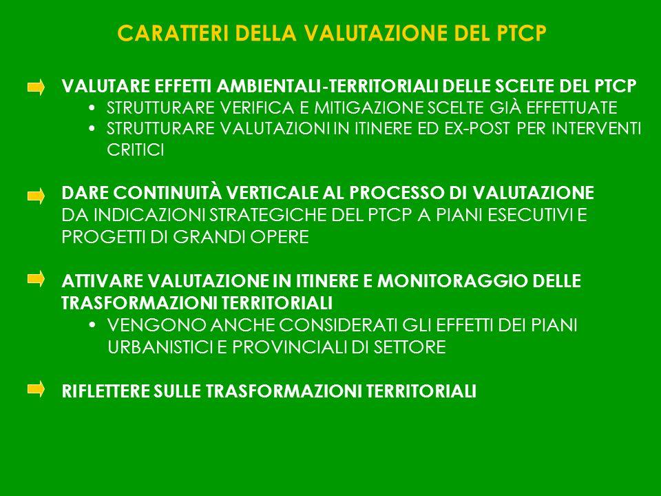 VALUTAZIONE EFFETTI AMBIENTALI E TERRITORIALI DELLE AZIONI DI PIANO VERIFICA CORRETTA ATTUAZIONE DEL PTCP (VALUTAZIONE IN ITINERE) VALUTAZIONE SOSTENIBILITÀ AMBIENTALE DEL PIANO (TRE CRITERI) TRE PERCORSI VALUTATIVI INDICAZIONI NORMATIVE APPLICAZIONE SCHEMA OBIETTIVI-STRATEGIE-TRAGUARDI- INDICATORI VERIFICA EFFETTI AZIONI DI PIANO SU ELEMENTI DI CRITICITÀ E SENSIBILITÀ CARTA COMPATIBILITÀ AMBIENTALI E VERIFICHE ESPANSIONI INSEDIATIVE TRASFORMAZIONI USI SUOLO E COERENZE TRA PREVISIONI INSEDIATIVE E AMBIENTE INDIVIDUAZIONE IMPATTI, MISURE MITIGATIVE E INTERVENTI ALTERNATIVI BILANCIO RISORSE DI CAVA INDICE TERRITORIALE DI SOSTENIBILITÀ AMBIENTALE VERIFICA CONSUMO RISORSE MEDIANTE BILANCI AMBIENTALI operazioni realizzate o in corso di realizzazione operazioni di prossima realizzazione