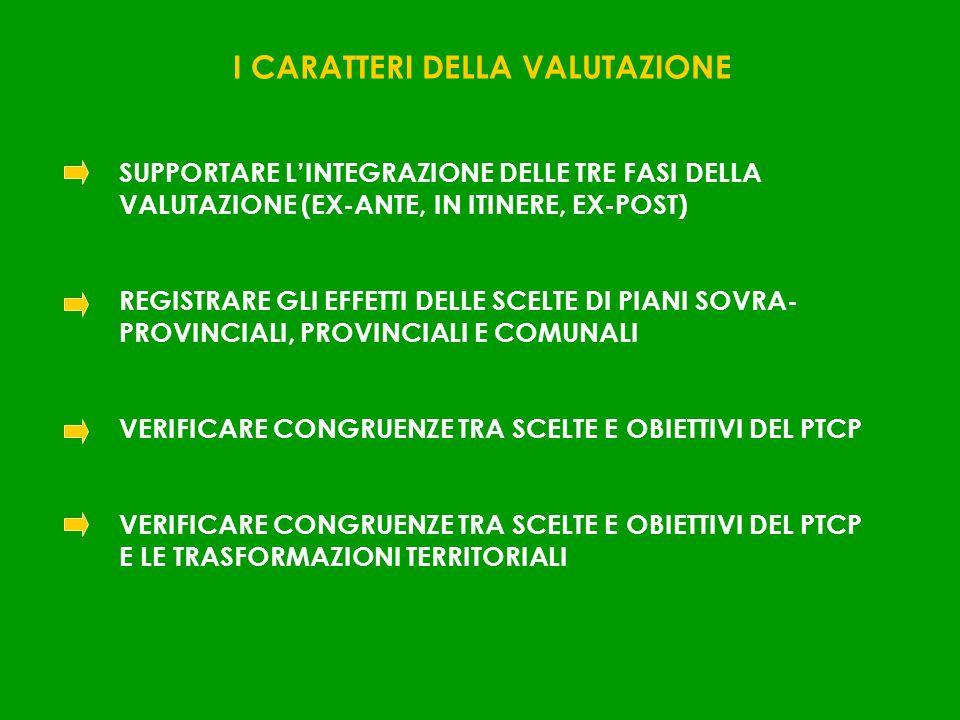 SUPPORTARE LINTEGRAZIONE DELLE TRE FASI DELLA VALUTAZIONE (EX-ANTE, IN ITINERE, EX-POST) REGISTRARE GLI EFFETTI DELLE SCELTE DI PIANI SOVRA- PROVINCIA