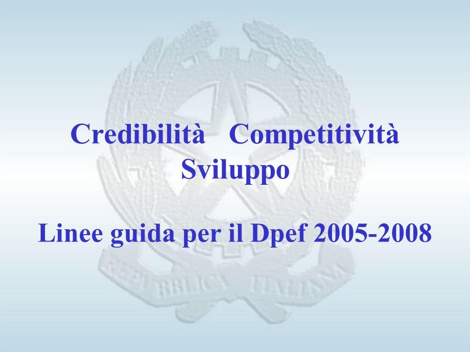 Credibilità Competitività Sviluppo Linee guida per il Dpef 2005-2008