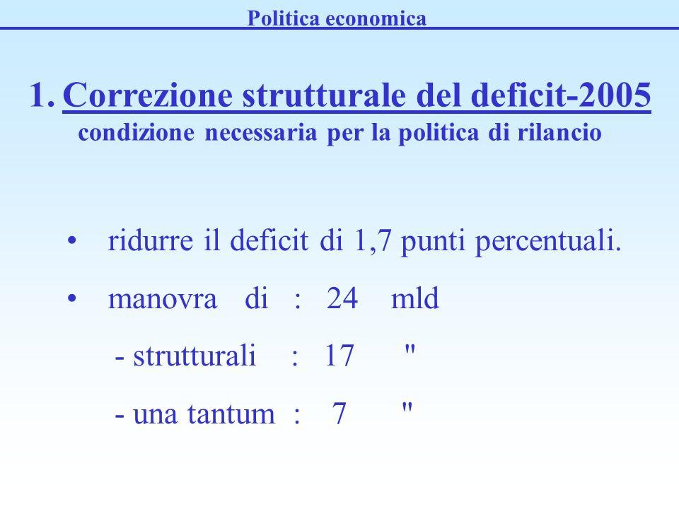 1.Correzione strutturale del deficit-2005 condizione necessaria per la politica di rilancio ridurre il deficit di 1,7 punti percentuali. manovra di :