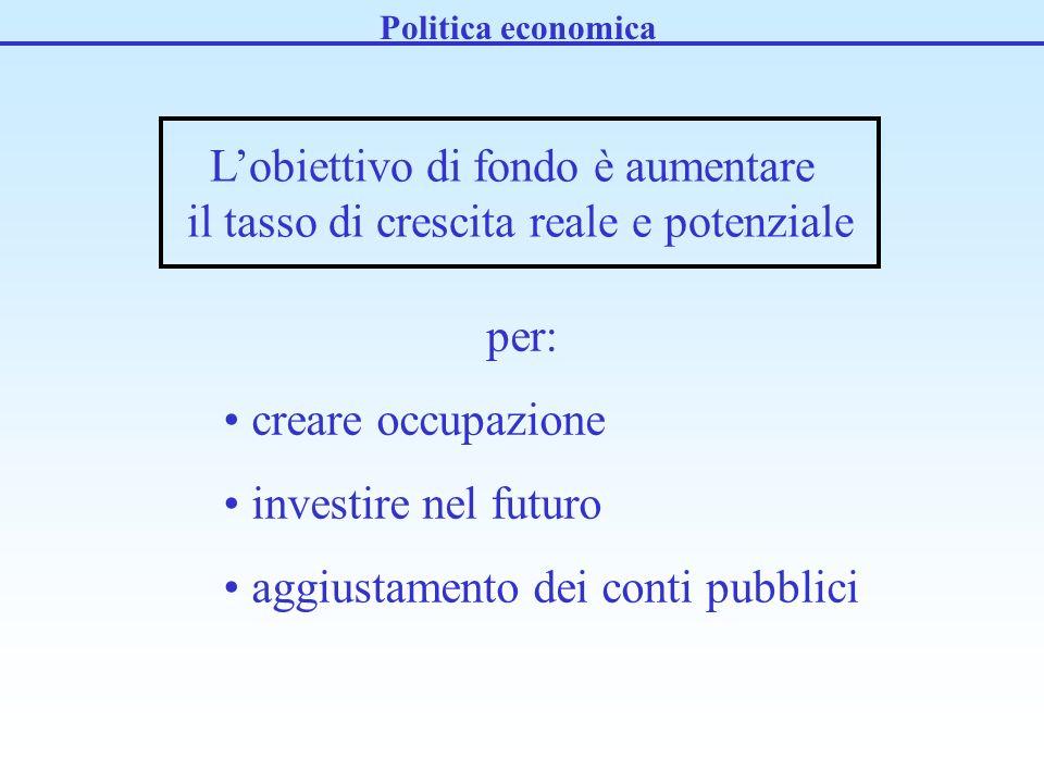 Lobiettivo di fondo è aumentare il tasso di crescita reale e potenziale per: creare occupazione investire nel futuro aggiustamento dei conti pubblici Politica economica