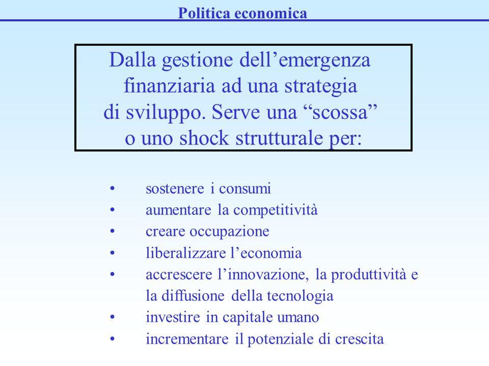 Dalla gestione dellemergenza finanziaria ad una strategia di sviluppo. Serve una scossa o uno shock strutturale per: sostenere i consumi aumentare la