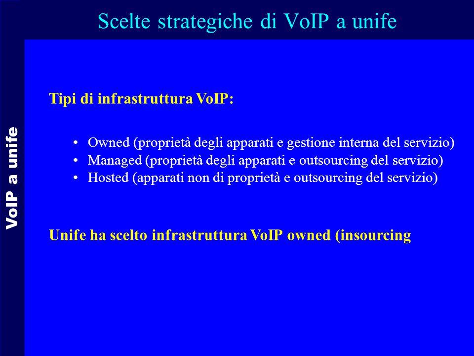 VoIP a unife Scelte strategiche di VoIP a unife Tipi di infrastruttura VoIP: Owned (proprietà degli apparati e gestione interna del servizio) Managed (proprietà degli apparati e outsourcing del servizio) Hosted (apparati non di proprietà e outsourcing del servizio) Unife ha scelto infrastruttura VoIP owned (insourcing