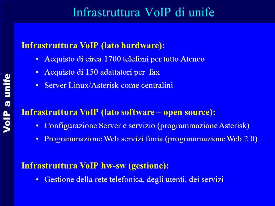 VoIP a unife Infrastruttura VoIP di unife Infrastruttura VoIP (lato hardware): Acquisto di circa 1700 telefoni per tutto Ateneo Acquisto di 150 adattatori per fax Server Linux/Asterisk come centralini Infrastruttura VoIP (lato software – open source): Configurazione Server e servizio (programmazione Asterisk) Programmazione Web servizi fonia (programmazione Web 2.0) Infrastruttura VoIP hw-sw (gestione): Gestione della rete telefonica, degli utenti, dei servizi
