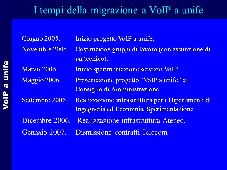 VoIP a unife I tempi della migrazione a VoIP a unife Giugno 2005.Inizio progetto VoIP a unife.