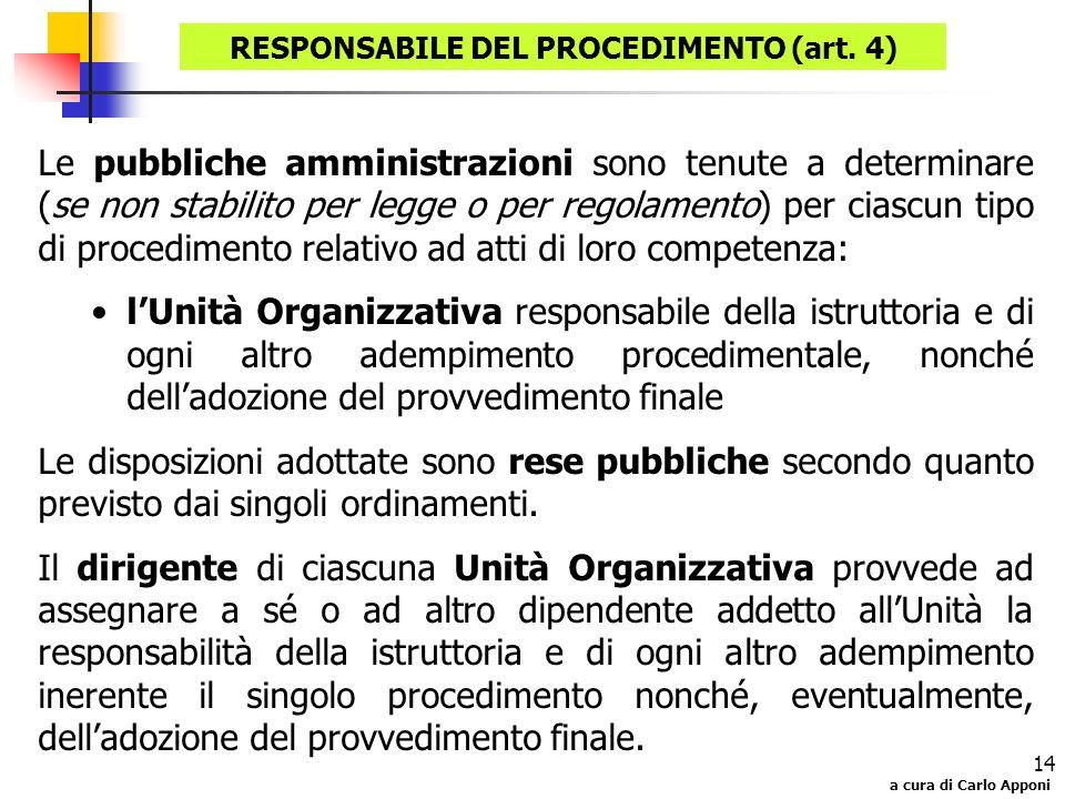 a cura di Carlo Apponi 14 Le pubbliche amministrazioni sono tenute a determinare (se non stabilito per legge o per regolamento) per ciascun tipo di pr