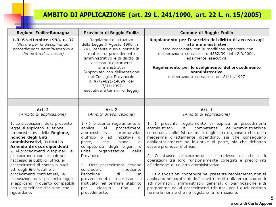 a cura di Carlo Apponi 69 La normativa si applica a tutti i procedimenti ad istanza di parte che hanno avuto corso dopo la piena efficacia della legge n.
