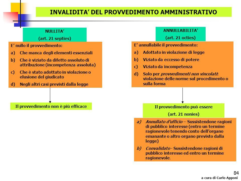 a cura di Carlo Apponi 84 INVALIDITA DEL PROVVEDIMENTO AMMINISTRATIVO NULLITA (art. 21 septies) ANNULLABILITA (art. 21 octies) E nullo il provvediment