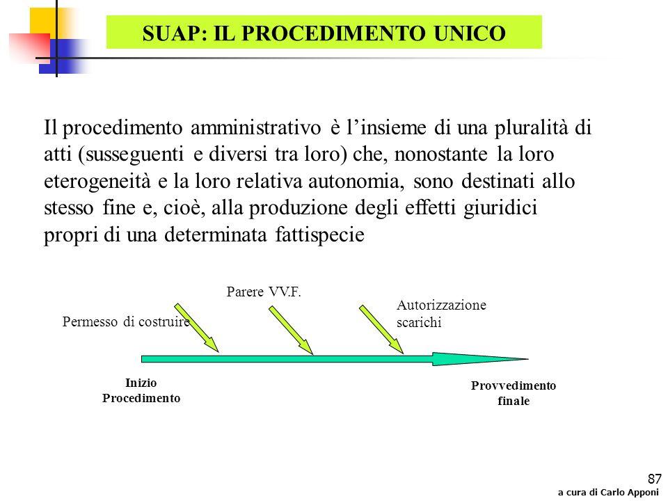 a cura di Carlo Apponi 87 SUAP: IL PROCEDIMENTO UNICO Il procedimento amministrativo è linsieme di una pluralità di atti (susseguenti e diversi tra lo