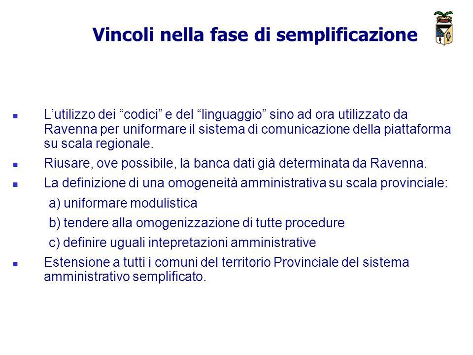 Vincoli nella fase di semplificazione Lutilizzo dei codici e del linguaggio sino ad ora utilizzato da Ravenna per uniformare il sistema di comunicazione della piattaforma su scala regionale.