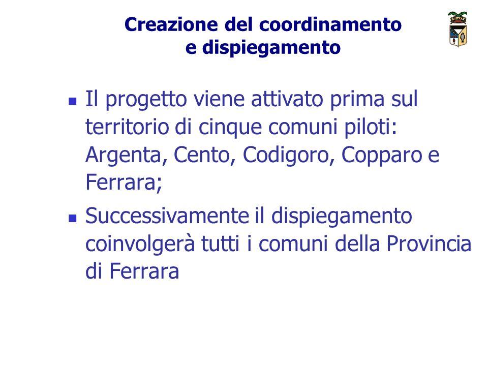 Creazione del coordinamento e dispiegamento Il progetto viene attivato prima sul territorio di cinque comuni piloti: Argenta, Cento, Codigoro, Copparo e Ferrara; Successivamente il dispiegamento coinvolgerà tutti i comuni della Provincia di Ferrara