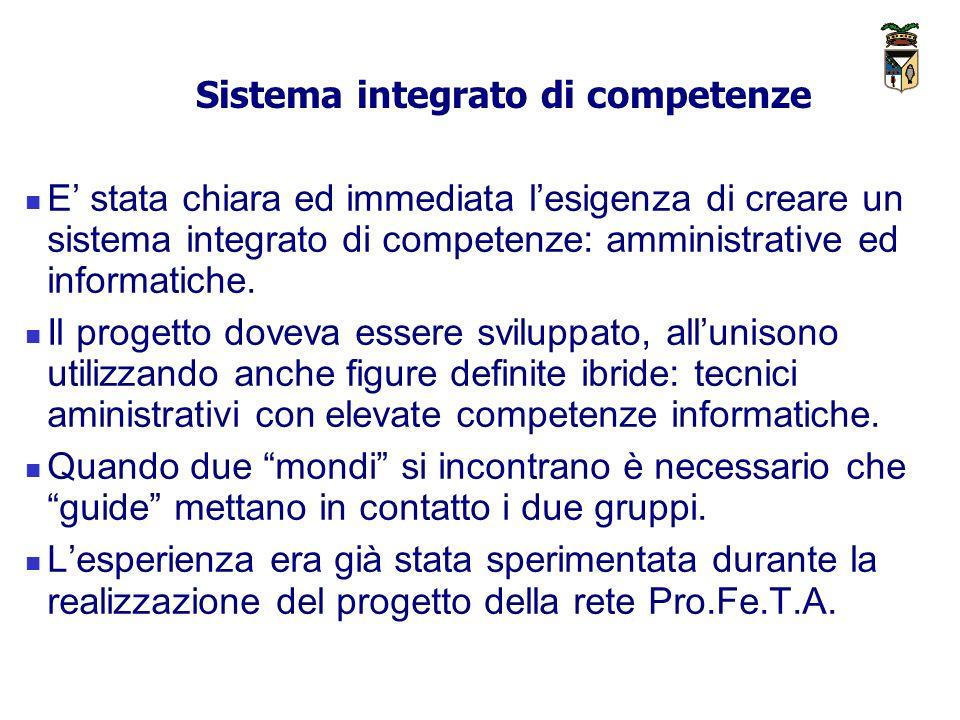 Sistema integrato di competenze E stata chiara ed immediata lesigenza di creare un sistema integrato di competenze: amministrative ed informatiche.