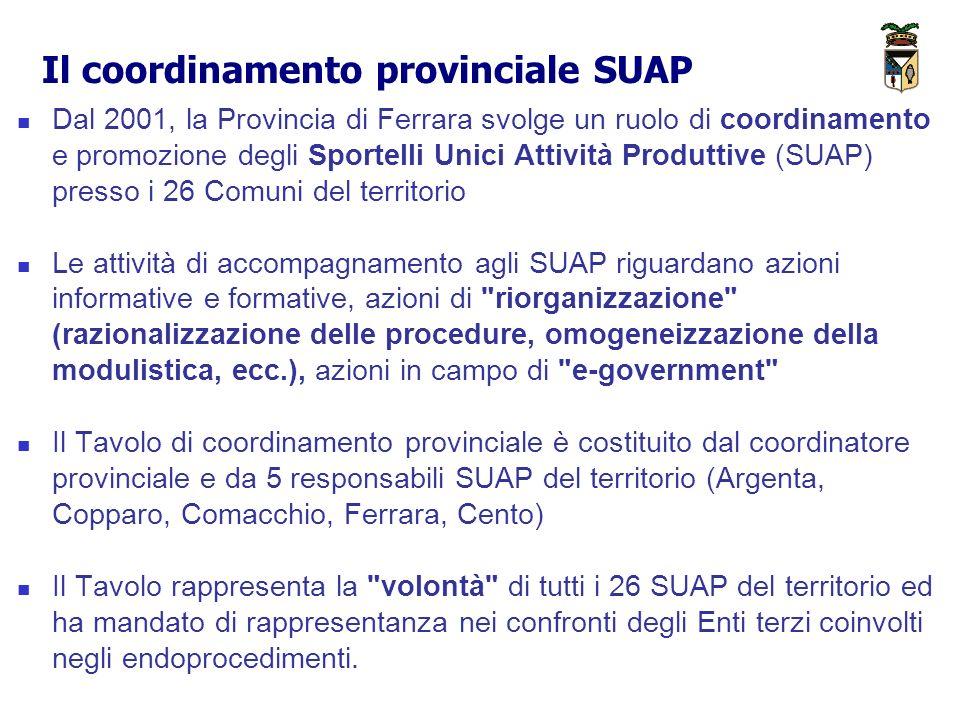 Il coordinamento provinciale SUAP Dal 2001, la Provincia di Ferrara svolge un ruolo di coordinamento e promozione degli Sportelli Unici Attività Produttive (SUAP) presso i 26 Comuni del territorio Le attività di accompagnamento agli SUAP riguardano azioni informative e formative, azioni di riorganizzazione (razionalizzazione delle procedure, omogeneizzazione della modulistica, ecc.), azioni in campo di e-government Il Tavolo di coordinamento provinciale è costituito dal coordinatore provinciale e da 5 responsabili SUAP del territorio (Argenta, Copparo, Comacchio, Ferrara, Cento) Il Tavolo rappresenta la volontà di tutti i 26 SUAP del territorio ed ha mandato di rappresentanza nei confronti degli Enti terzi coinvolti negli endoprocedimenti.