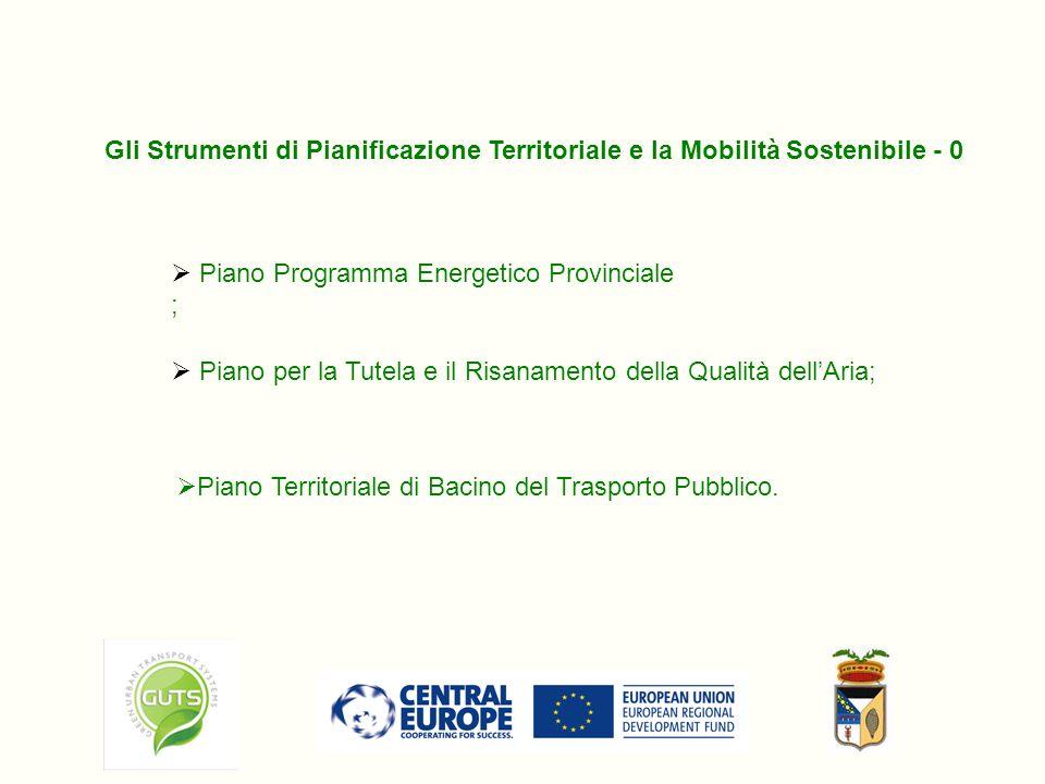 Gli Strumenti di Pianificazione Territoriale e la Mobilità Sostenibile - 0 Piano Programma Energetico Provinciale ; Piano per la Tutela e il Risanamento della Qualità dellAria; Piano Territoriale di Bacino del Trasporto Pubblico.