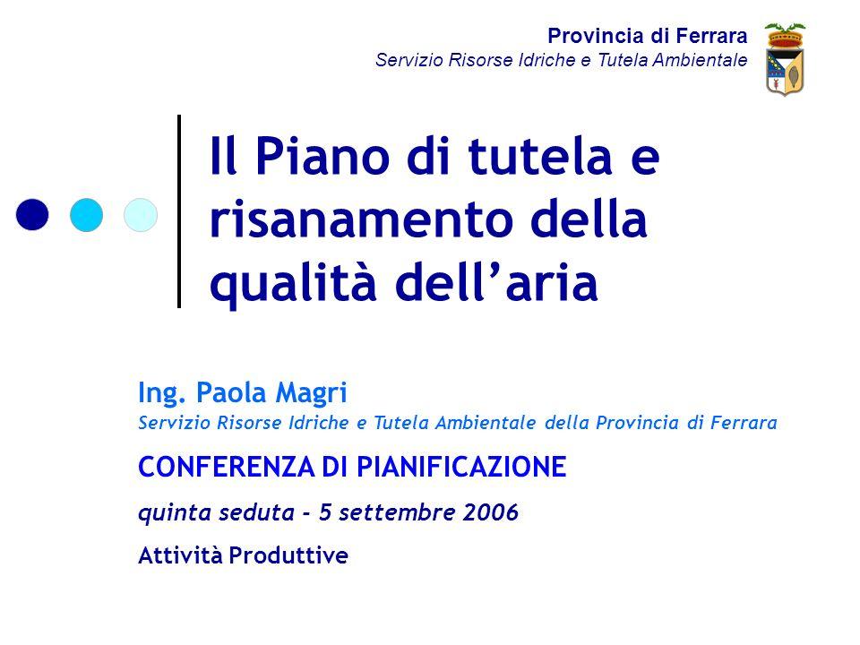 Il Piano di tutela e risanamento della qualità dellaria Provincia di Ferrara Servizio Risorse Idriche e Tutela Ambientale Ing.