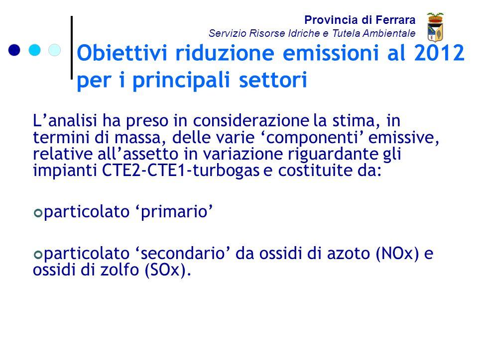 Obiettivi riduzione emissioni al 2012 per i principali settori Provincia di Ferrara Servizio Risorse Idriche e Tutela Ambientale Lanalisi ha preso in considerazione la stima, in termini di massa, delle varie componenti emissive, relative allassetto in variazione riguardante gli impianti CTE2-CTE1-turbogas e costituite da: particolato primario particolato secondario da ossidi di azoto (NOx) e ossidi di zolfo (SOx).